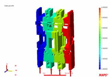 TG4 ゲートバランス3D